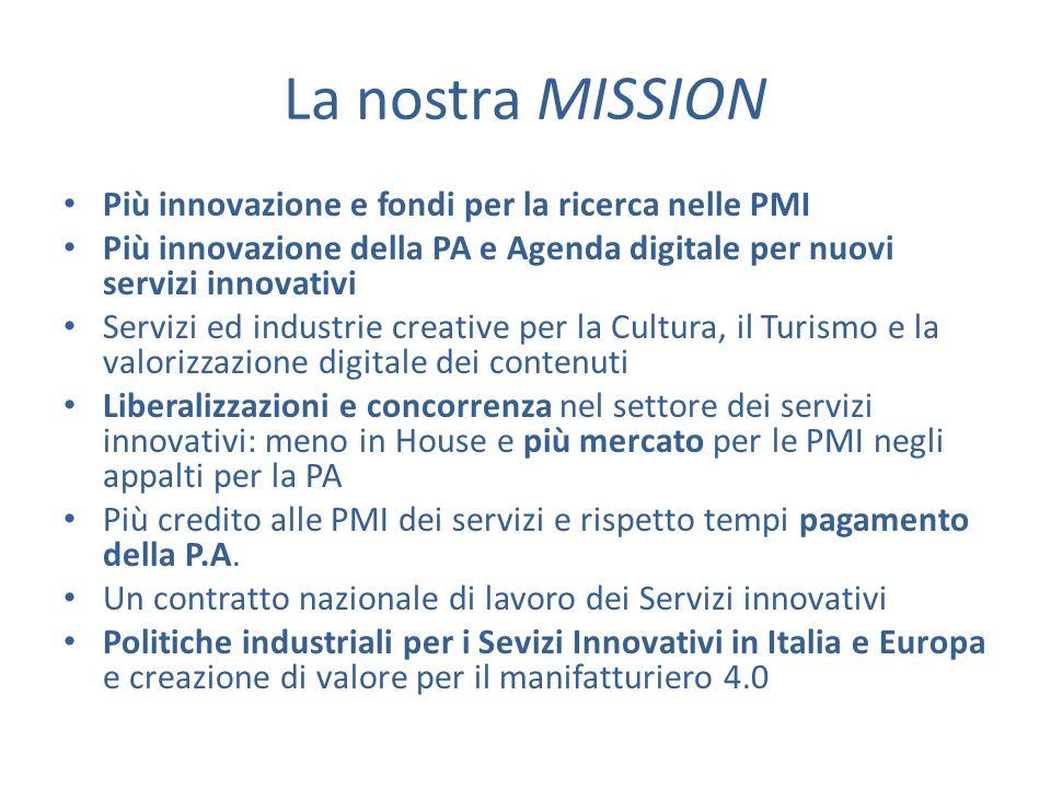 La nostra MISSION Più innovazione e fondi per la ricerca nelle PMI
