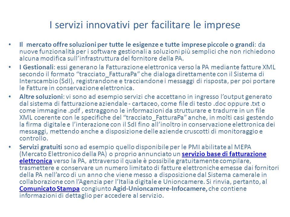 I servizi innovativi per facilitare le imprese