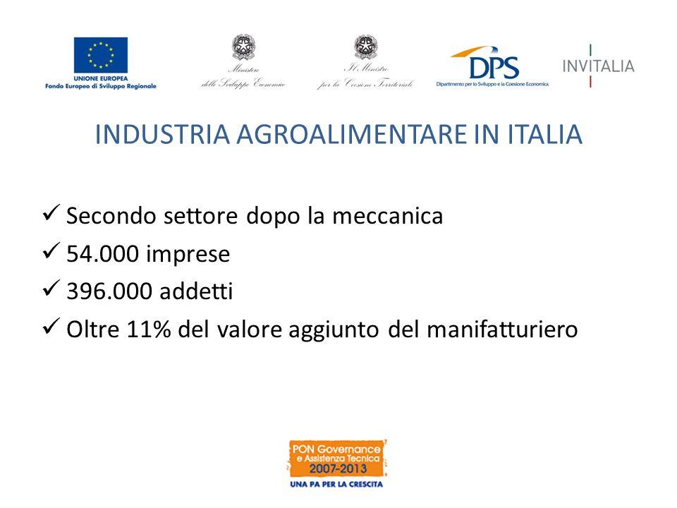 INDUSTRIA AGROALIMENTARE IN ITALIA