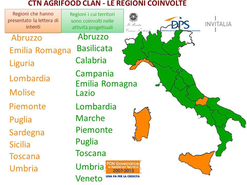 CTN AGRIFOOD CLAN - LE REGIONI COINVOLTE