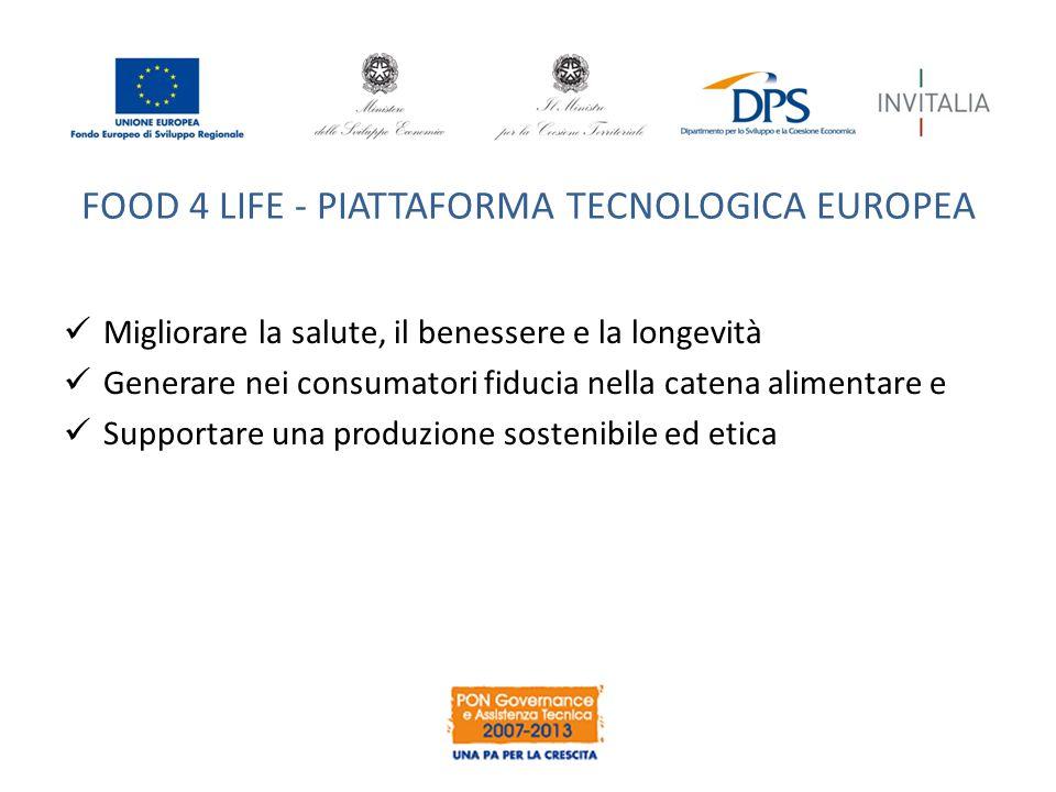FOOD 4 LIFE - PIATTAFORMA TECNOLOGICA EUROPEA