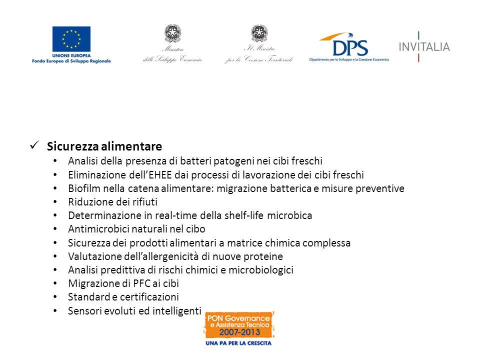 Sicurezza alimentare Analisi della presenza di batteri patogeni nei cibi freschi.
