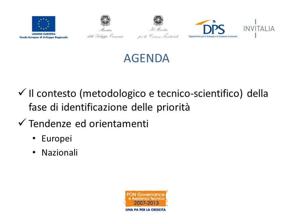 AGENDA Il contesto (metodologico e tecnico-scientifico) della fase di identificazione delle priorità.