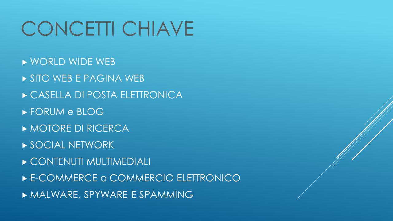 CONCETTI CHIAVE WORLD WIDE WEB SITO WEB E PAGINA WEB