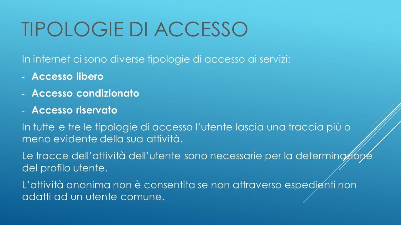 TIPOLOGIE DI ACCESSO In internet ci sono diverse tipologie di accesso ai servizi: Accesso libero. Accesso condizionato.