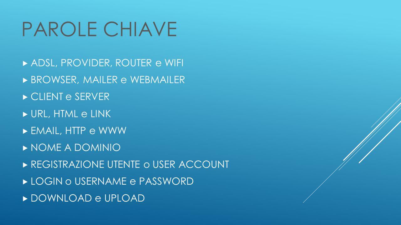 PAROLE CHIAVE ADSL, PROVIDER, ROUTER e WIFI
