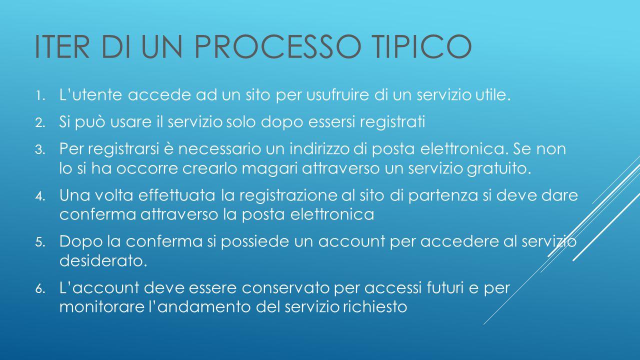 ITER DI UN PROCESSO TIPICO