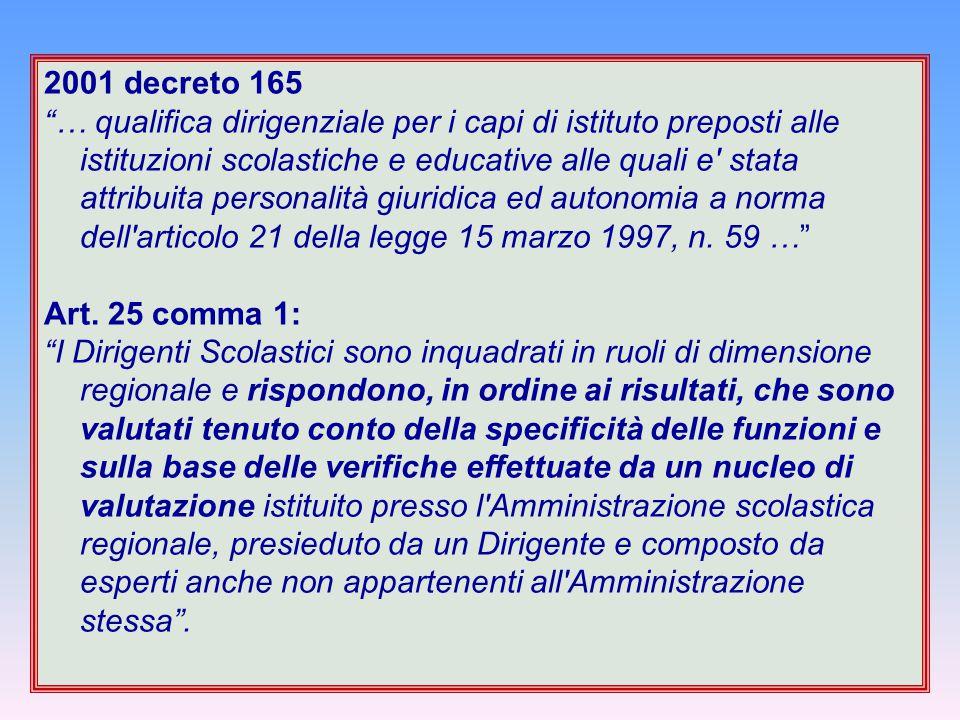 2001 decreto 165