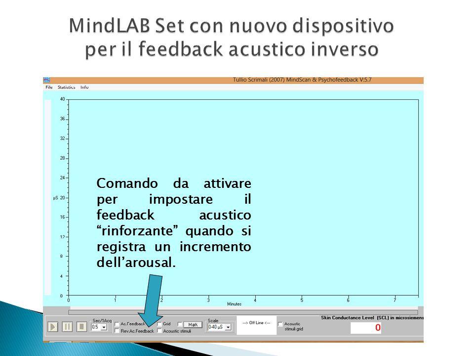 MindLAB Set con nuovo dispositivo per il feedback acustico inverso