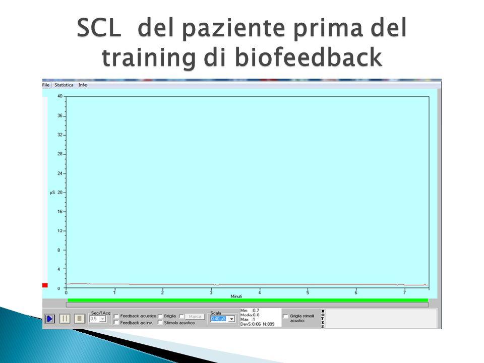 SCL del paziente prima del training di biofeedback
