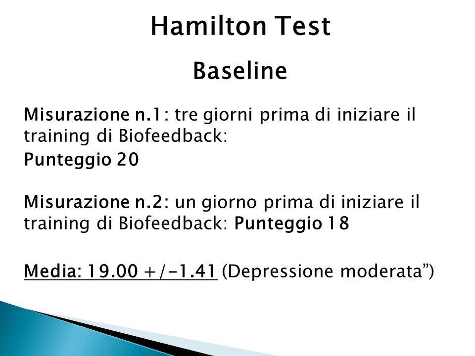 Hamilton Test Baseline