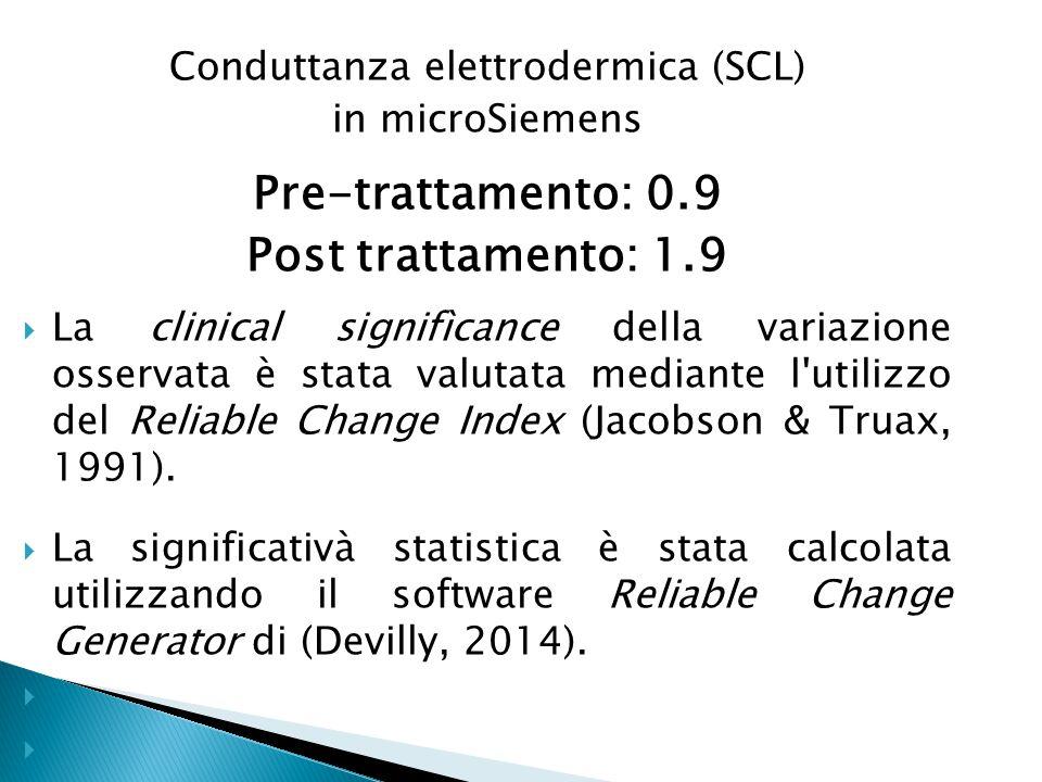 Conduttanza elettrodermica (SCL)
