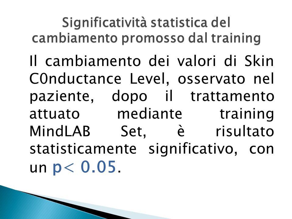Significatività statistica del cambiamento promosso dal training