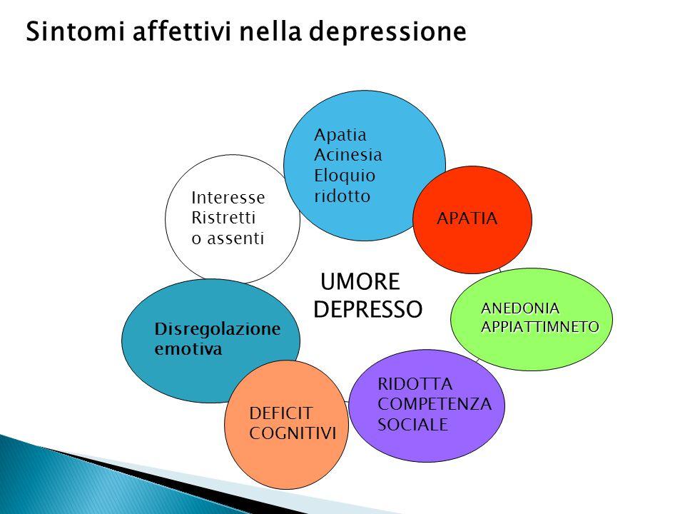 Sintomi affettivi nella depressione