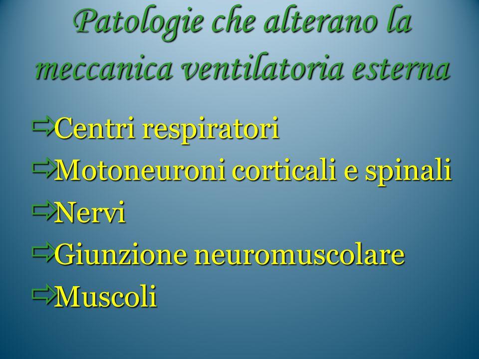 Patologie che alterano la meccanica ventilatoria esterna