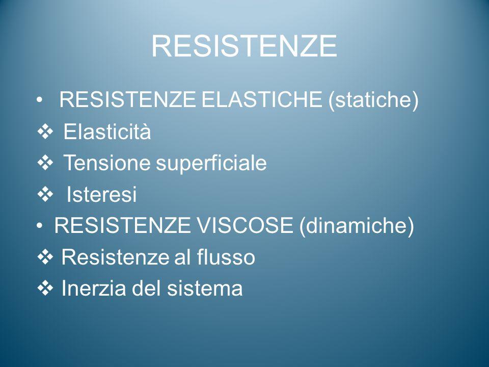 RESISTENZE RESISTENZE ELASTICHE (statiche) Elasticità