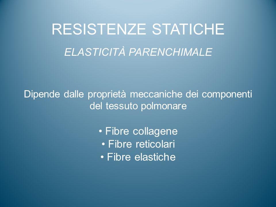 RESISTENZE STATICHE ELASTICITÀ PARENCHIMALE