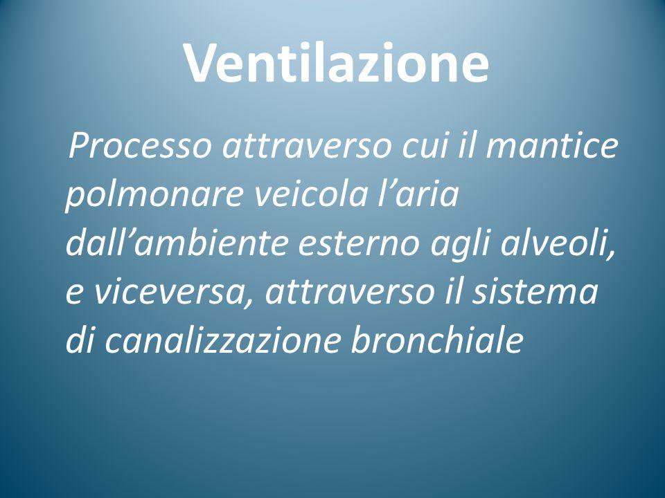Ventilazione