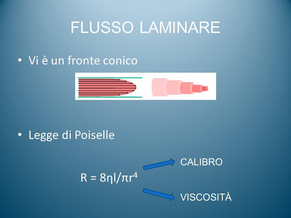 FLUSSO LAMINARE Vi è un fronte conico Legge di Poiselle R = 8ηl/πr4