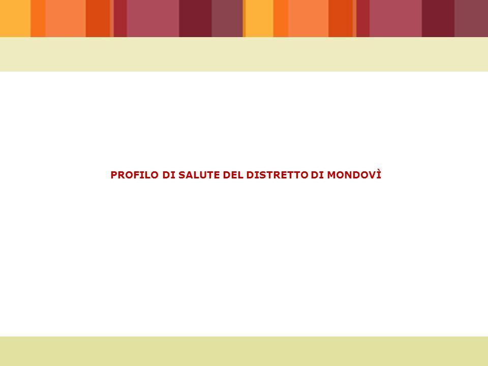 Profilo di Salute del Distretto di Mondovì