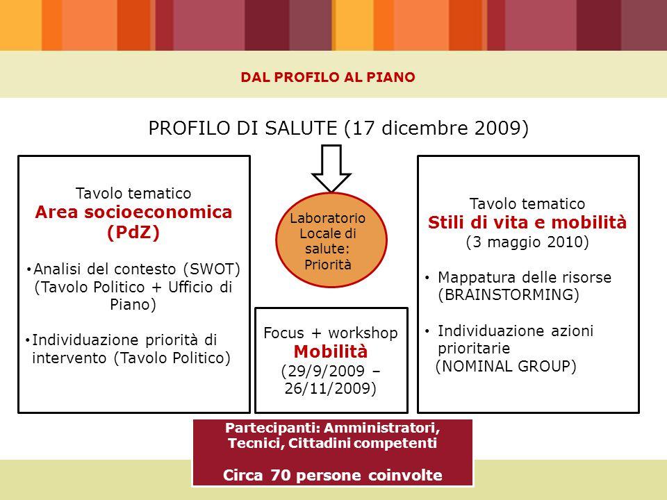 PROFILO DI SALUTE (17 dicembre 2009)