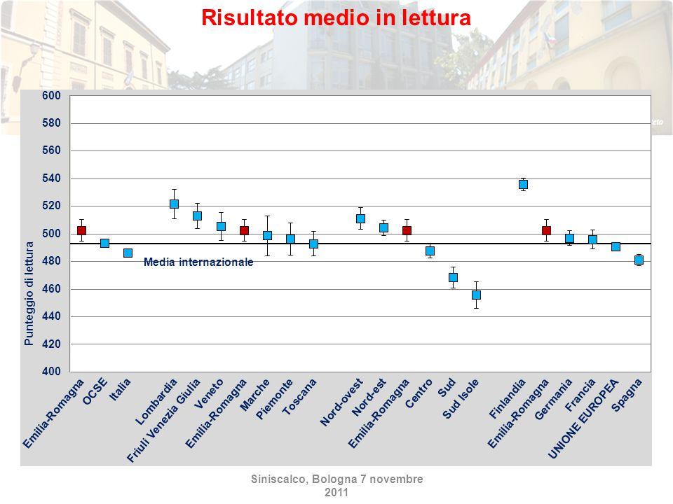 Risultato medio in lettura Siniscalco, Bologna 7 novembre 2011