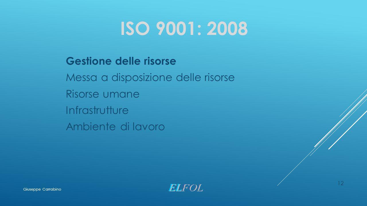 ISO 9001: 2008 Gestione delle risorse