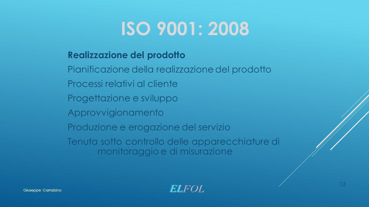 ISO 9001: 2008 Realizzazione del prodotto