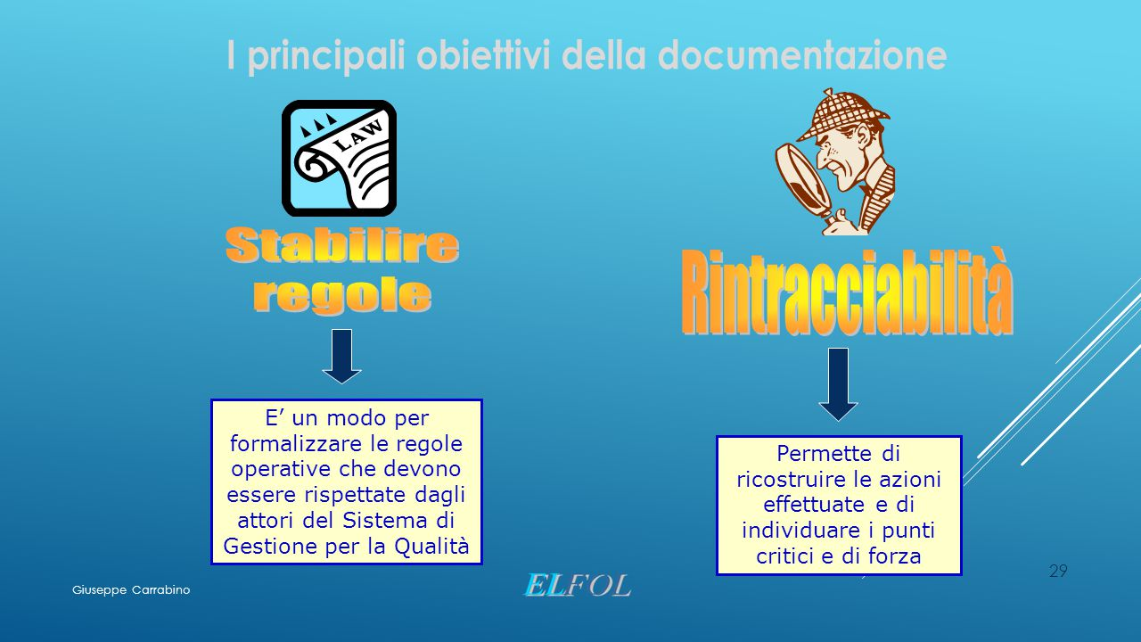 I principali obiettivi della documentazione