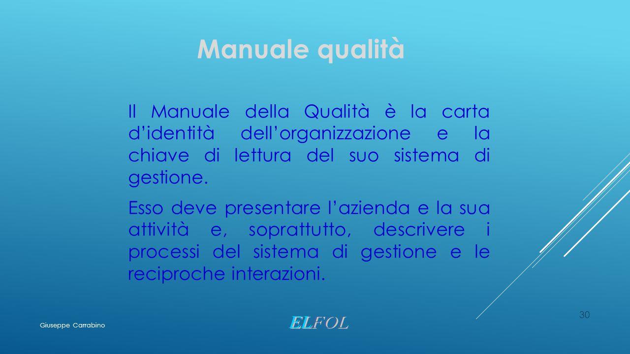 Manuale qualità Il Manuale della Qualità è la carta d'identità dell'organizzazione e la chiave di lettura del suo sistema di gestione.