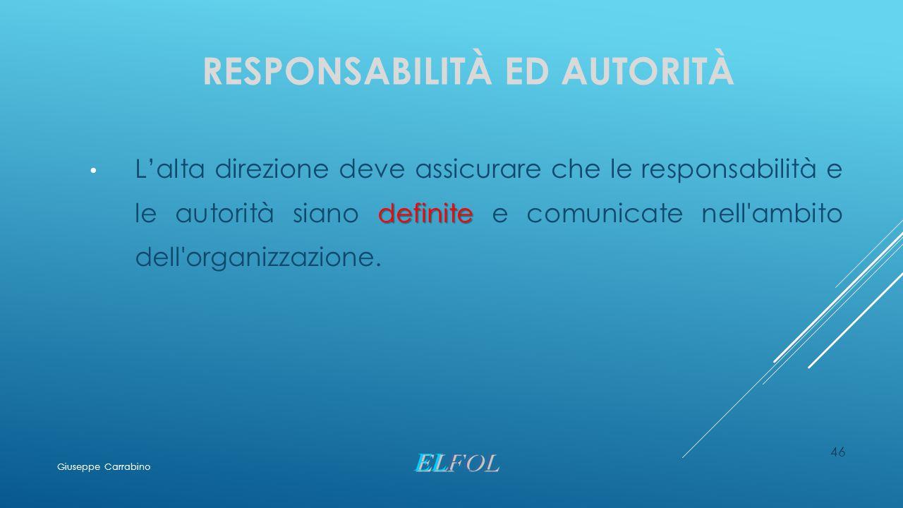 Responsabilità ed autorità