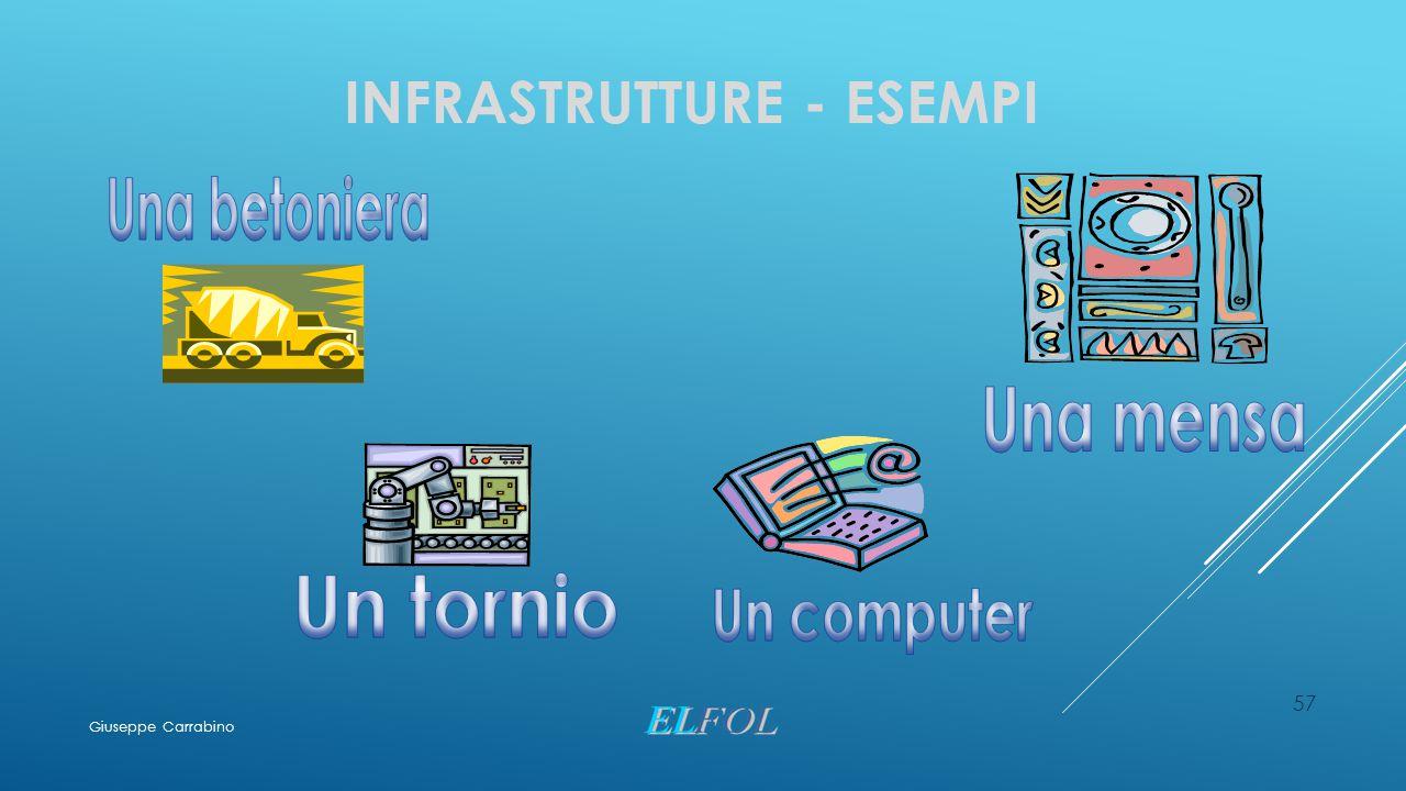 Infrastrutture - esempi