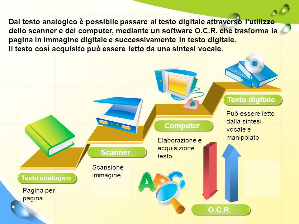 Testo digitale Computer Scanner O.C.R.