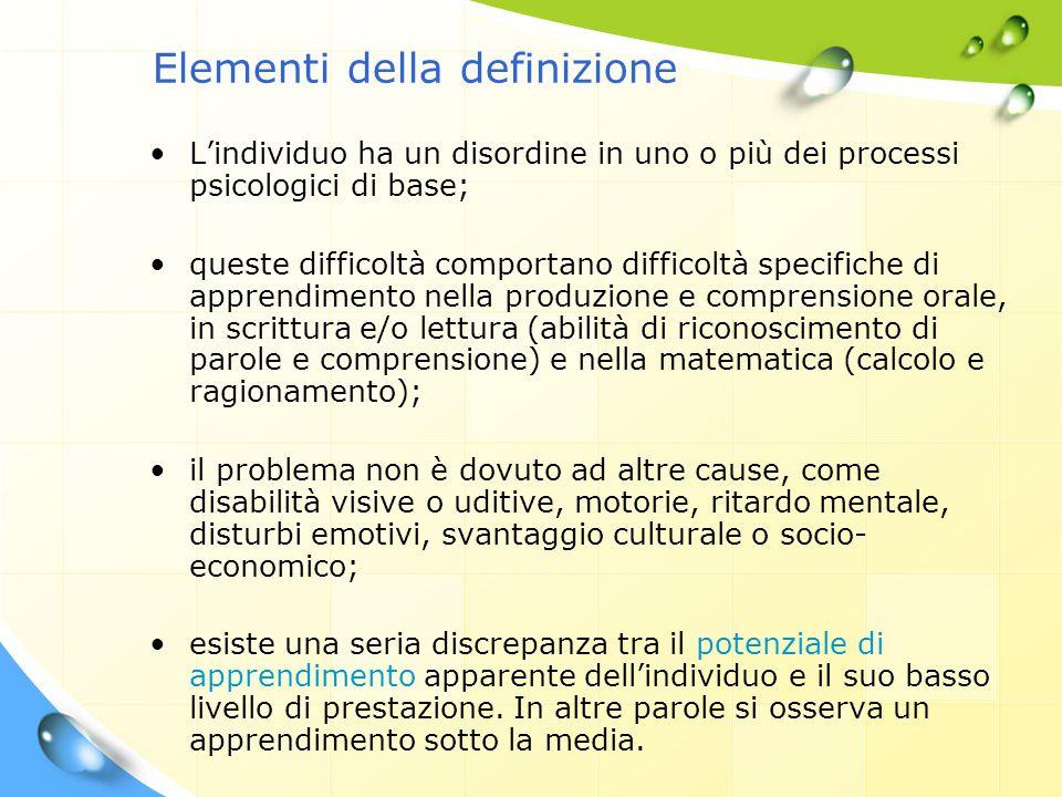 Elementi della definizione
