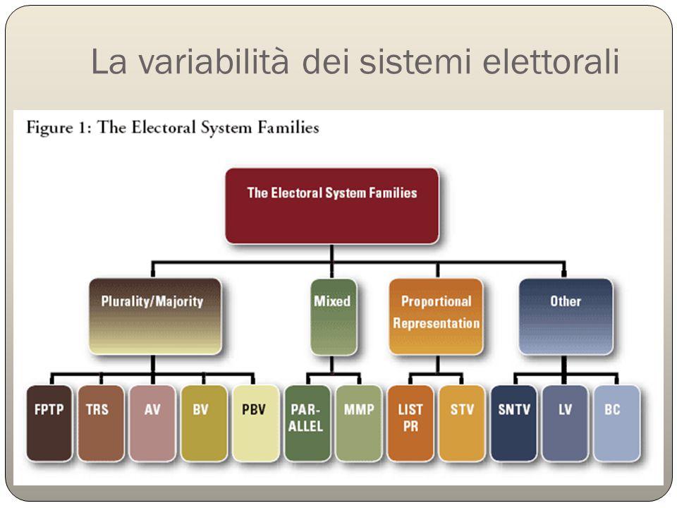 La variabilità dei sistemi elettorali