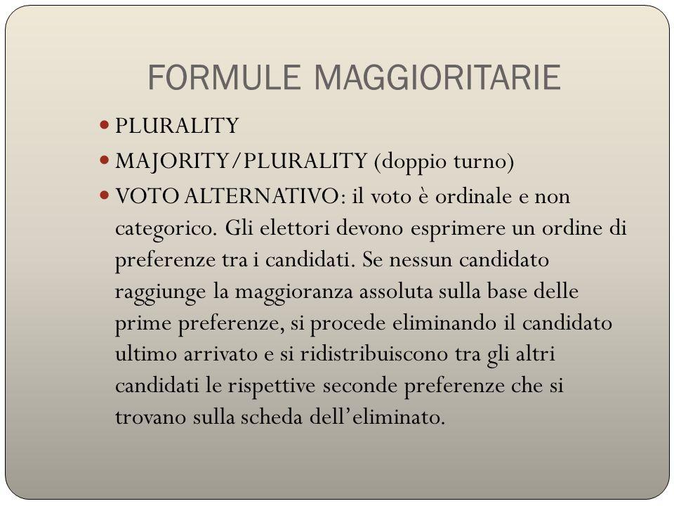 FORMULE MAGGIORITARIE