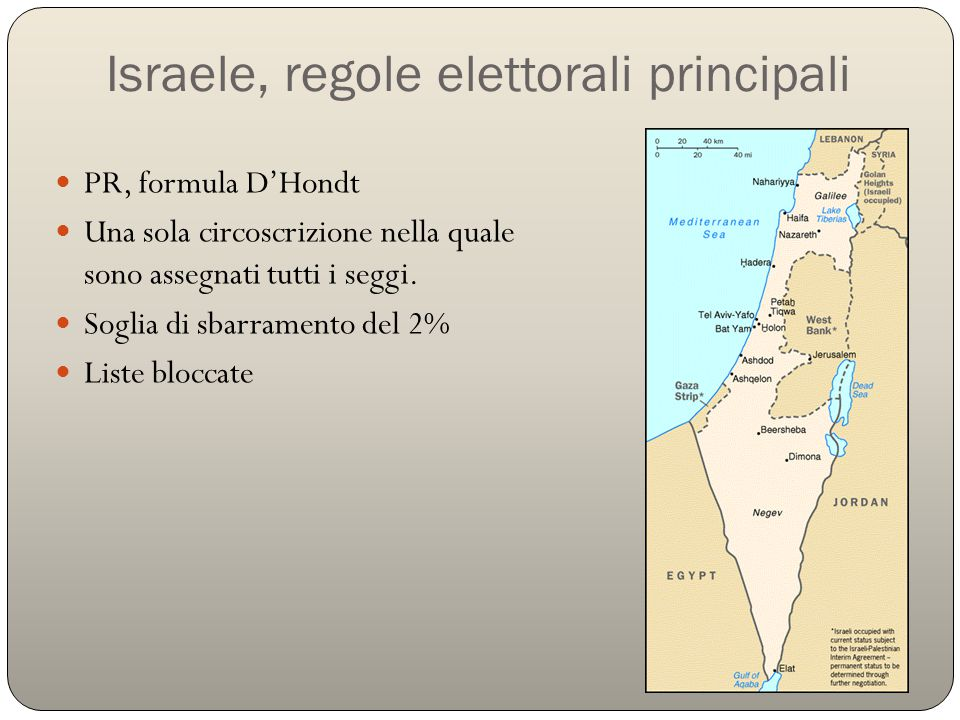 Israele, regole elettorali principali