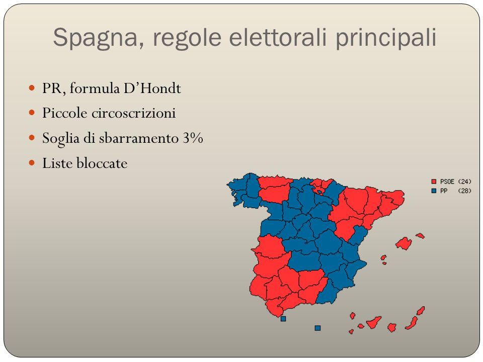 Spagna, regole elettorali principali