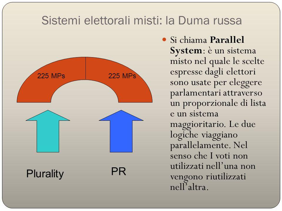 Sistemi elettorali misti: la Duma russa