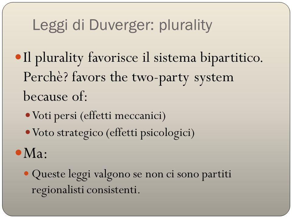 Leggi di Duverger: plurality