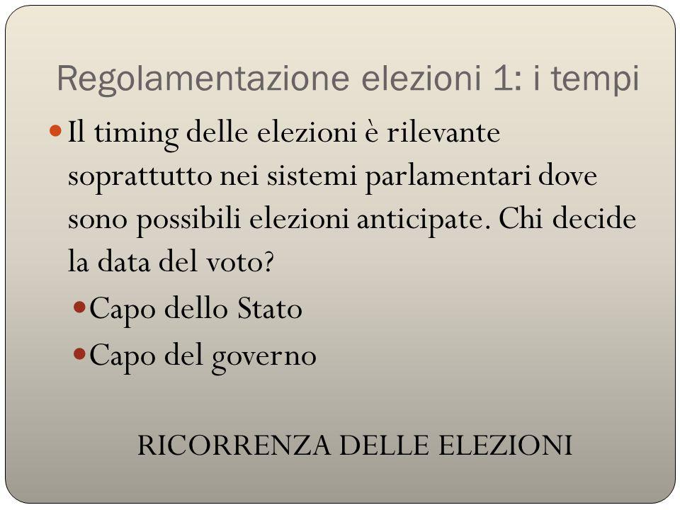 Regolamentazione elezioni 1: i tempi