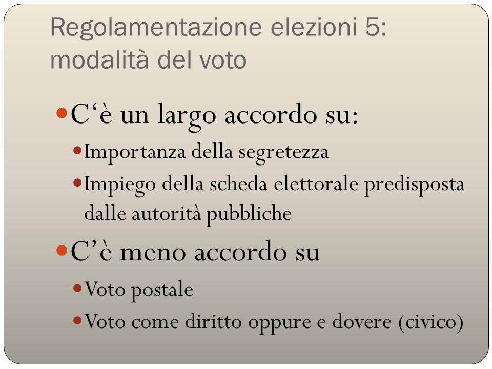 Regolamentazione elezioni 5: modalità del voto
