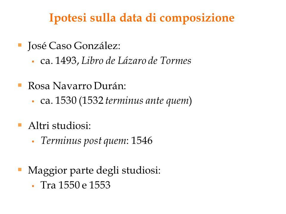 Ipotesi sulla data di composizione