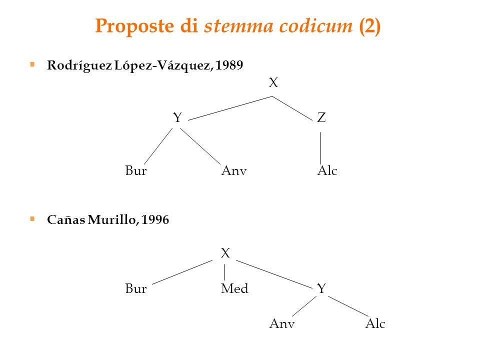 Proposte di stemma codicum (2)