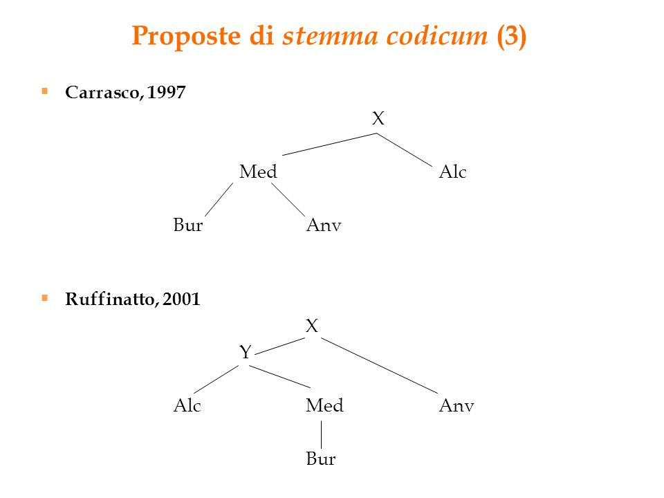 Proposte di stemma codicum (3)
