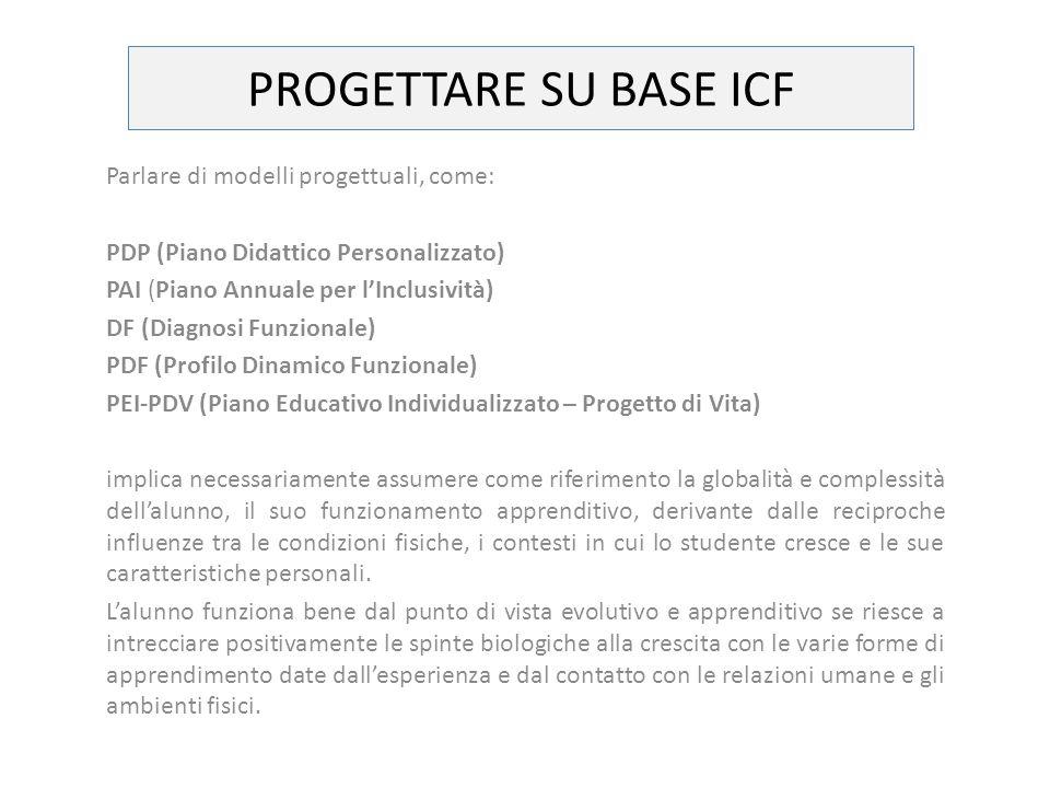 PROGETTARE SU BASE ICF Parlare di modelli progettuali, come: