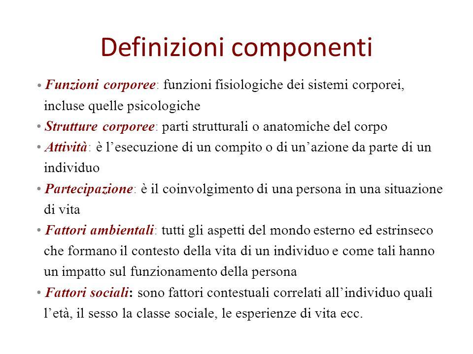 Definizioni componenti