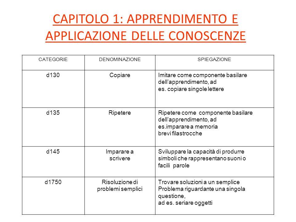 CAPITOLO 1: APPRENDIMENTO E APPLICAZIONE DELLE CONOSCENZE