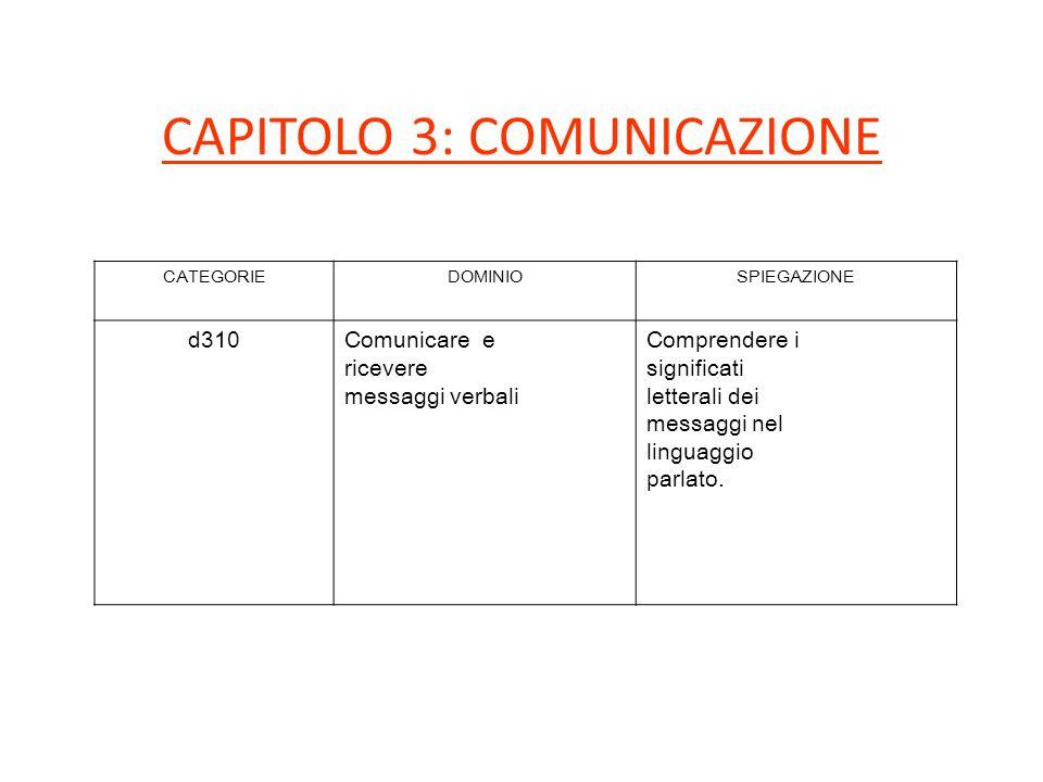 CAPITOLO 3: COMUNICAZIONE