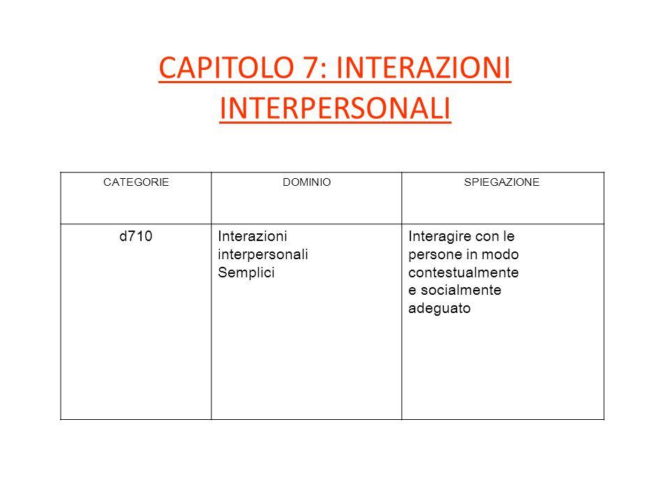 CAPITOLO 7: INTERAZIONI INTERPERSONALI